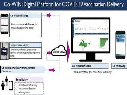 Government of India App for Corona Vaccine